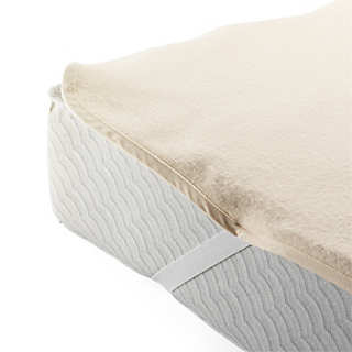 Molleton Mattress Topper | New Products
